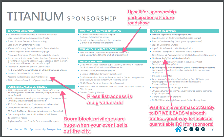 dreamforce_6_sponsorpackages