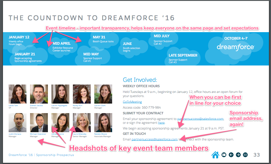 dreamforce_team_timeline